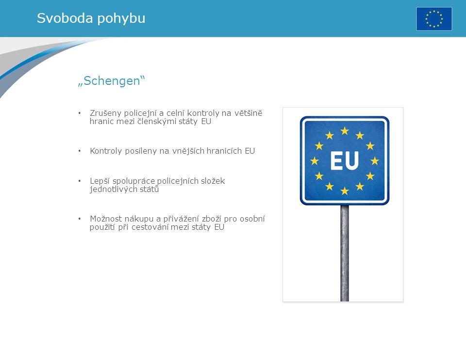 """Svoboda pohybu """"Schengen"""