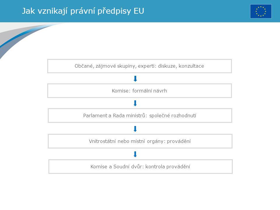 Jak vznikají právní předpisy EU