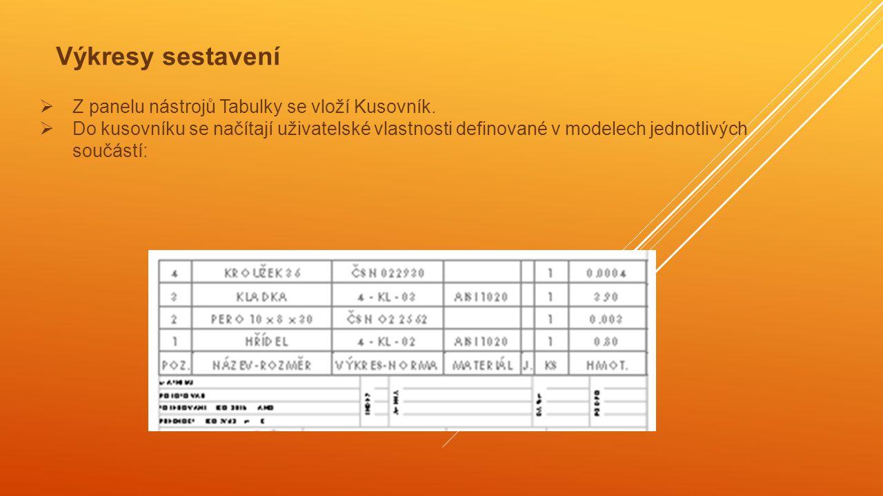 Výkresy sestavení Z panelu nástrojů Tabulky se vloží Kusovník.