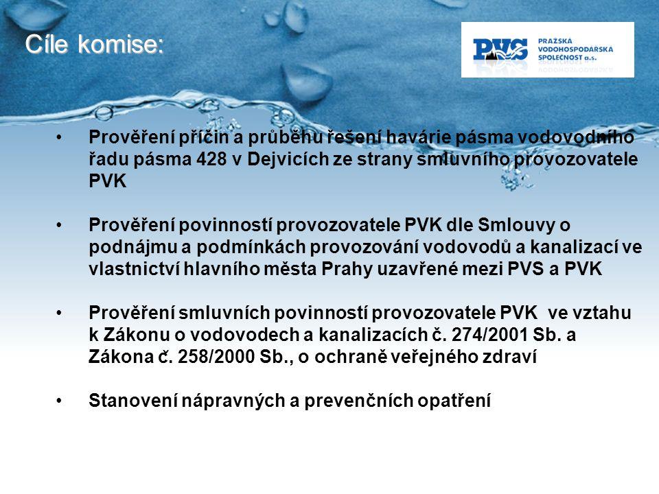 Cíle komise: Prověření příčin a průběhu řešení havárie pásma vodovodního řadu pásma 428 v Dejvicích ze strany smluvního provozovatele PVK.