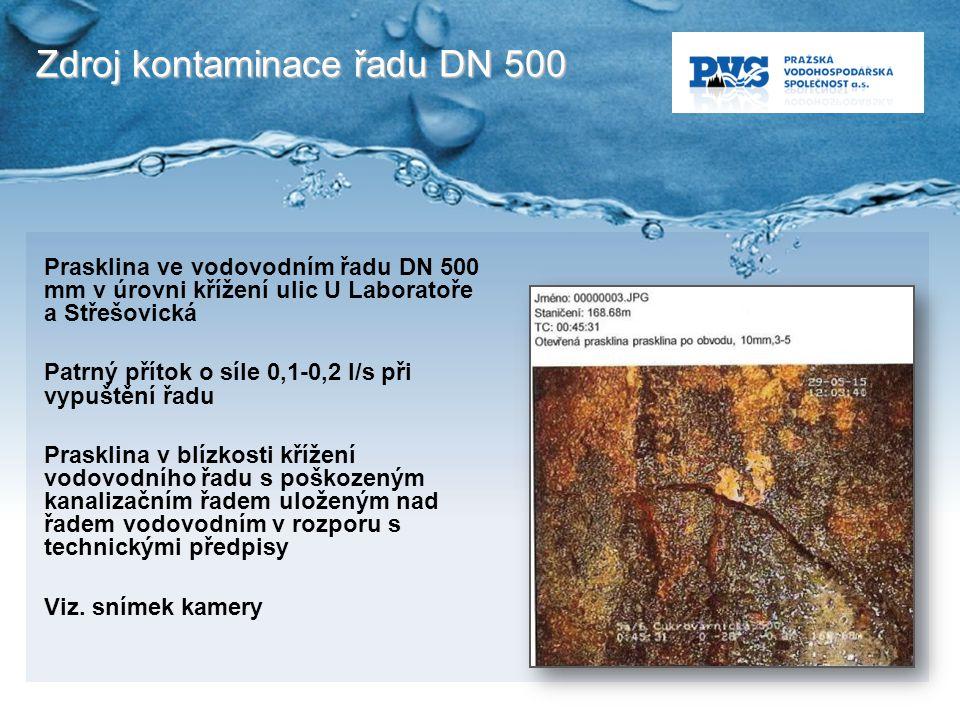 Zdroj kontaminace řadu DN 500