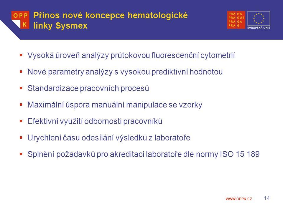 Přínos nové koncepce hematologické linky Sysmex