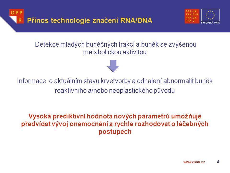 Přínos technologie značení RNA/DNA