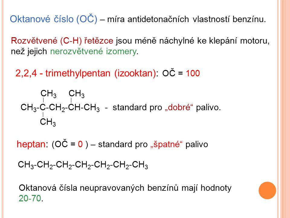 Oktanové číslo (OČ) – míra antidetonačních vlastností benzínu.