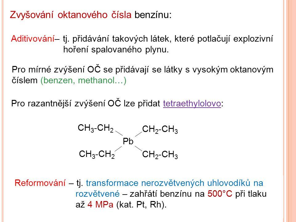 Zvyšování oktanového čísla benzínu: