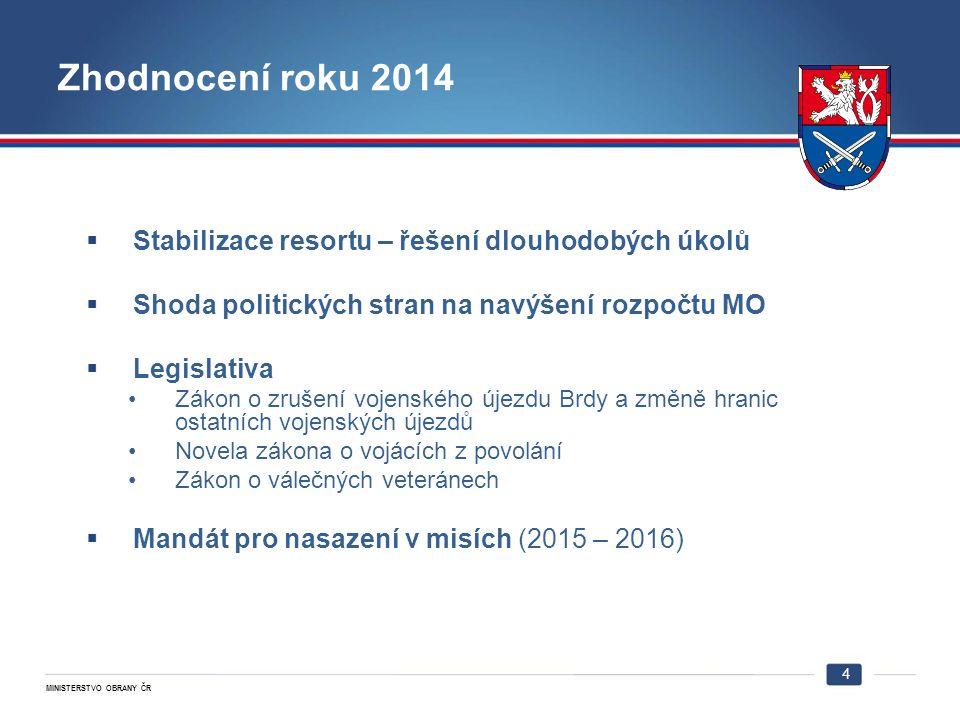 Zhodnocení roku 2014 Stabilizace resortu – řešení dlouhodobých úkolů