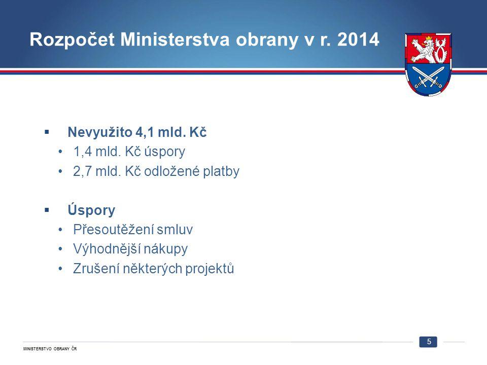 Rozpočet Ministerstva obrany v r. 2014