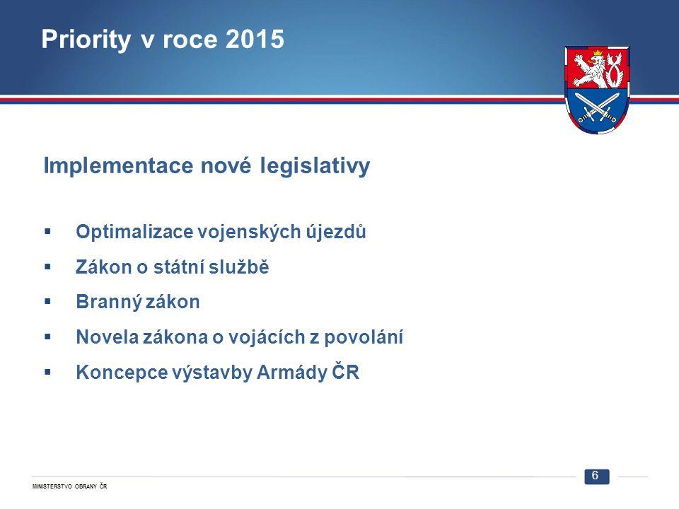 Priority v roce 2015 Implementace nové legislativy