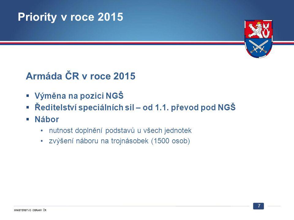 Priority v roce 2015 Armáda ČR v roce 2015 Výměna na pozici NGŠ