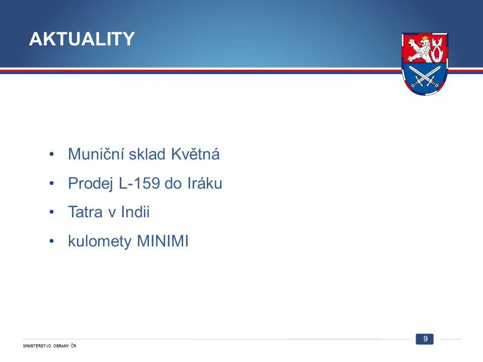 AKTUALITY Muniční sklad Květná Prodej L-159 do Iráku Tatra v Indii