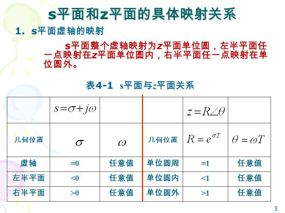 s平面和z平面的具体映射关系 s平面虚轴的映射