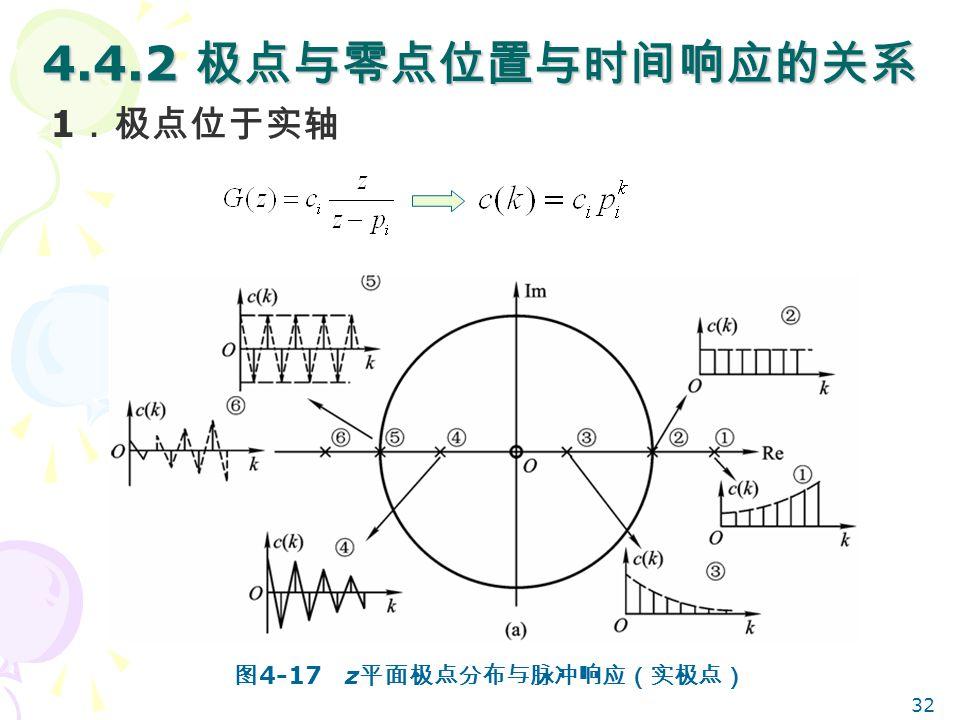 4.4.2 极点与零点位置与时间响应的关系 1.极点位于实轴 图4-17 z平面极点分布与脉冲响应(实极点)