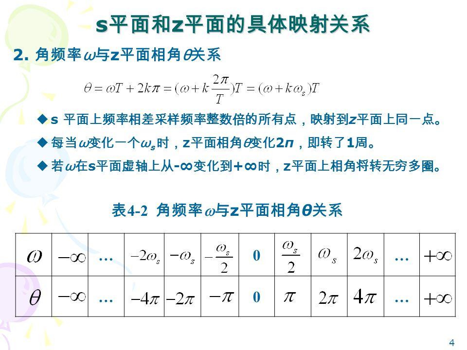 s平面和z平面的具体映射关系 2. 角频率ω与z平面相角θ关系 … 表4-2 角频率与z平面相角θ关系