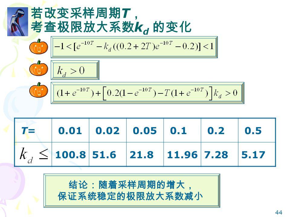 .若改变采样周期T, 考查极限放大系数kd 的变化