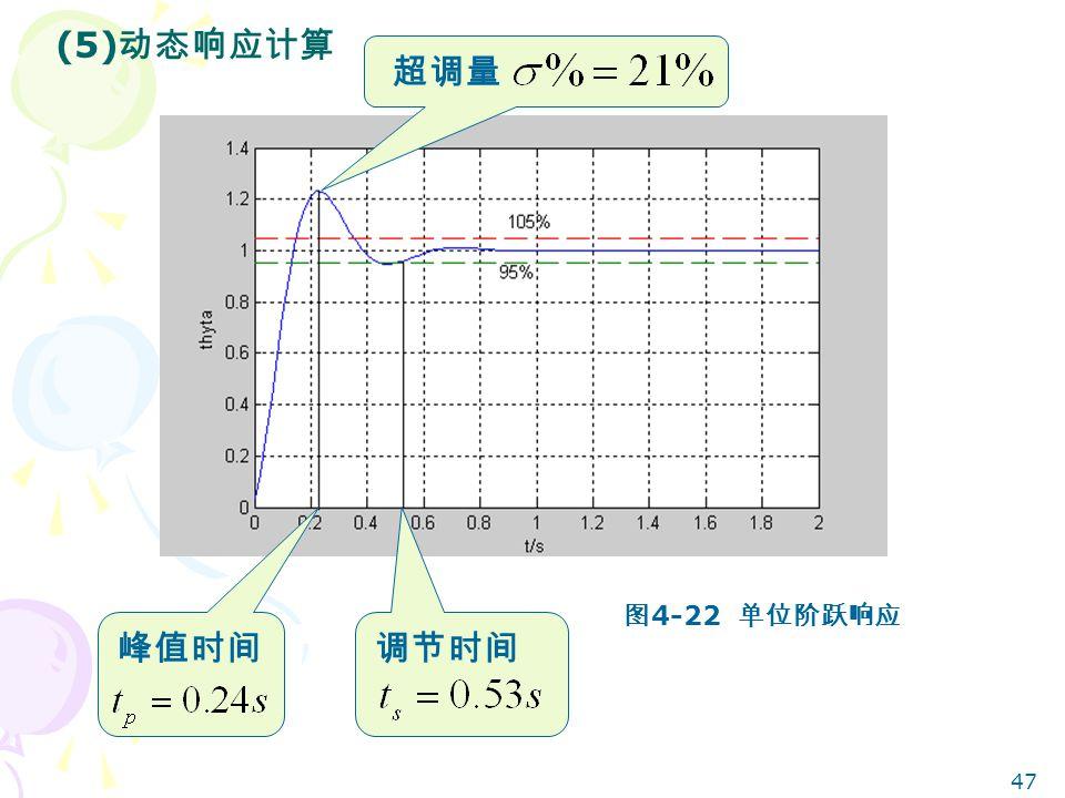 (5)动态响应计算 超调量 图4-22 单位阶跃响应 峰值时间 调节时间
