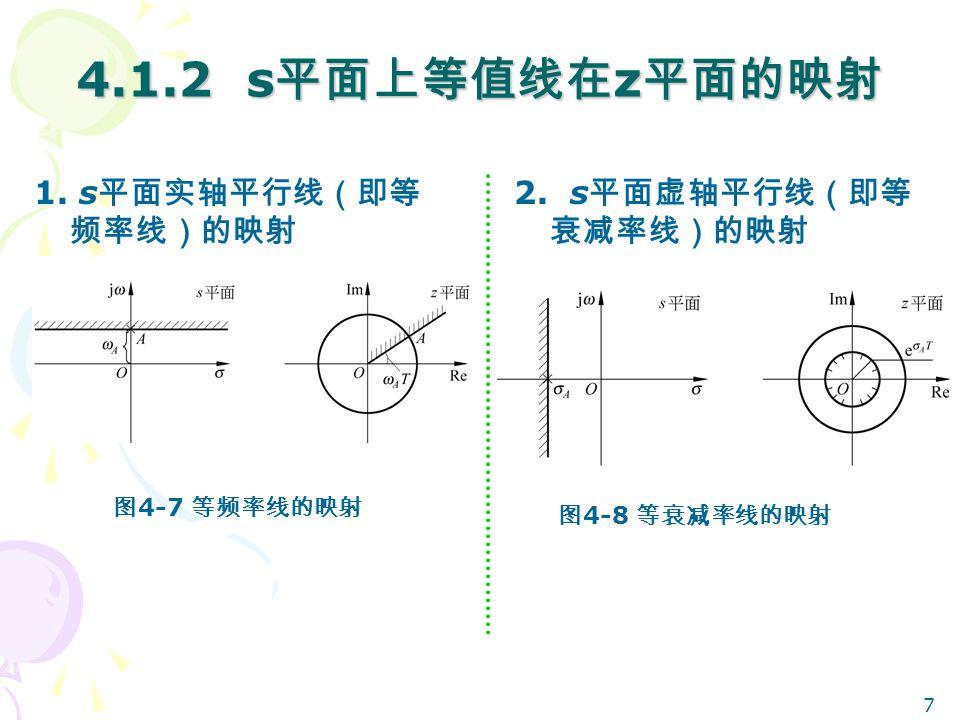 4.1.2 s平面上等值线在z平面的映射 1. s平面实轴平行线(即等频率线)的映射 2. s平面虚轴平行线(即等衰减率线)的映射