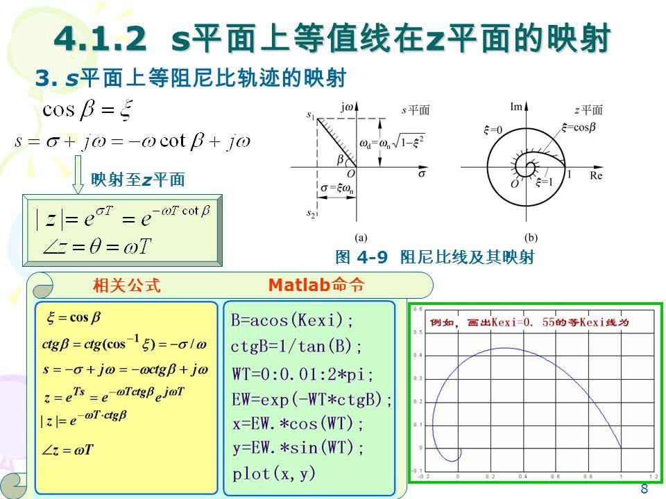 4.1.2 s平面上等值线在z平面的映射 3. s平面上等阻尼比轨迹的映射 映射至z平面 图 4-9 阻尼比线及其映射 相关公式
