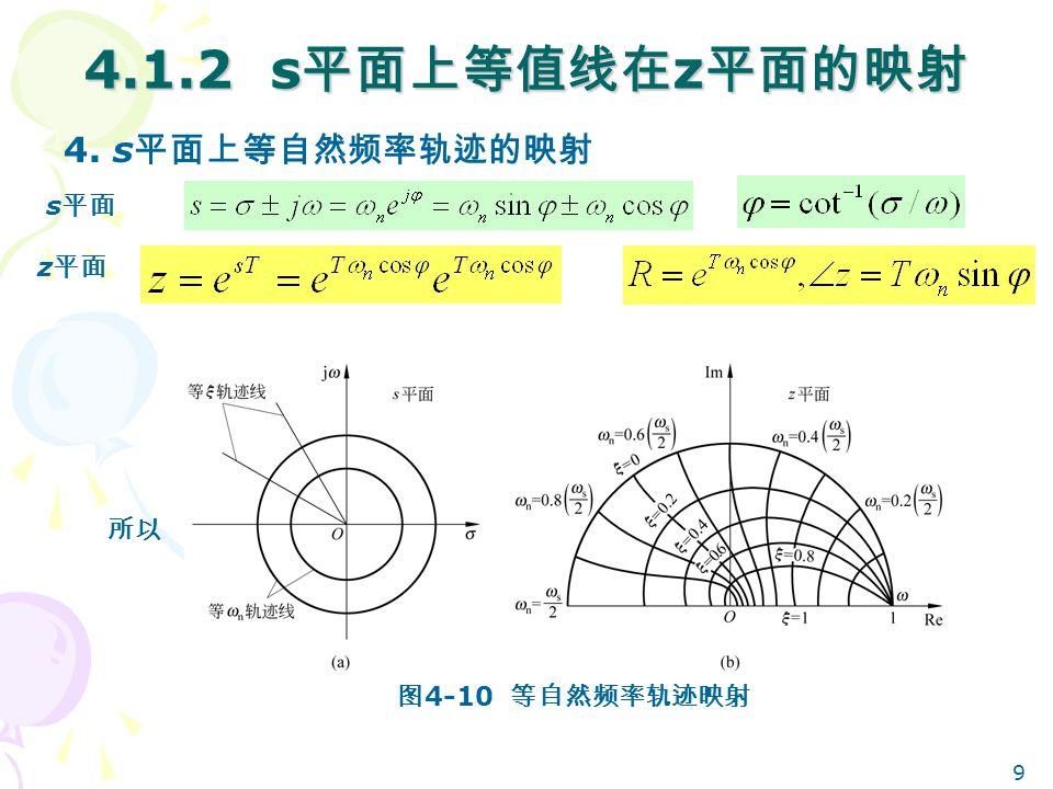 4.1.2 s平面上等值线在z平面的映射 4. s平面上等自然频率轨迹的映射 s平面 z平面 所以 图4-10 等自然频率轨迹映射
