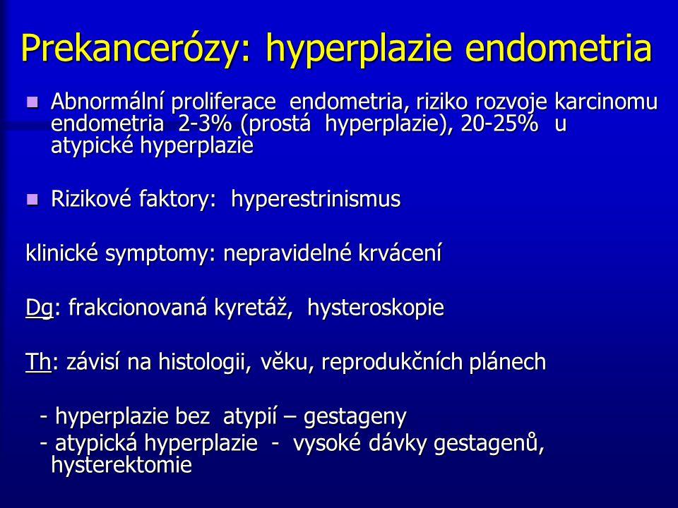 Prekancerózy: hyperplazie endometria