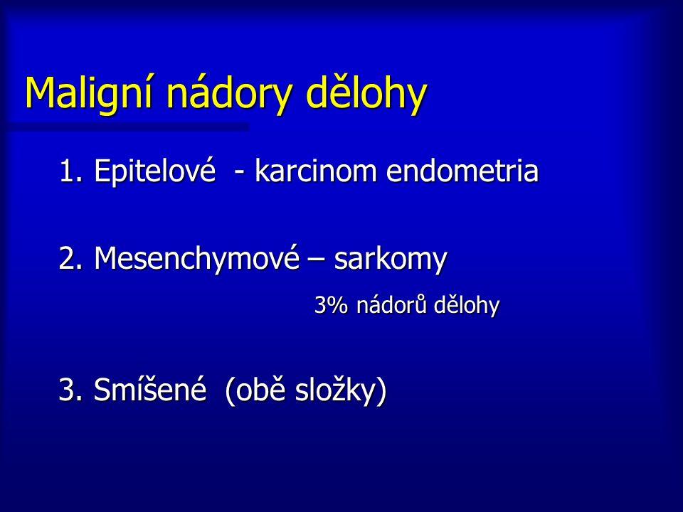 Maligní nádory dělohy 1. Epitelové - karcinom endometria 2.