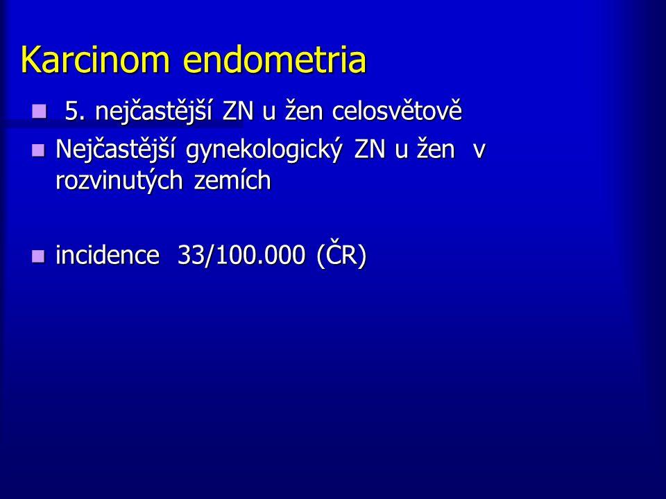 Karcinom endometria 5. nejčastější ZN u žen celosvětově