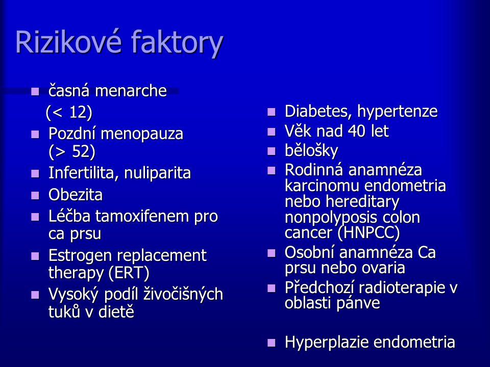Rizikové faktory časná menarche (< 12) Pozdní menopauza (> 52)