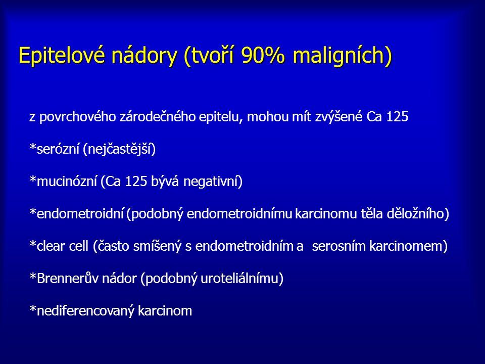 Epitelové nádory (tvoří 90% maligních)