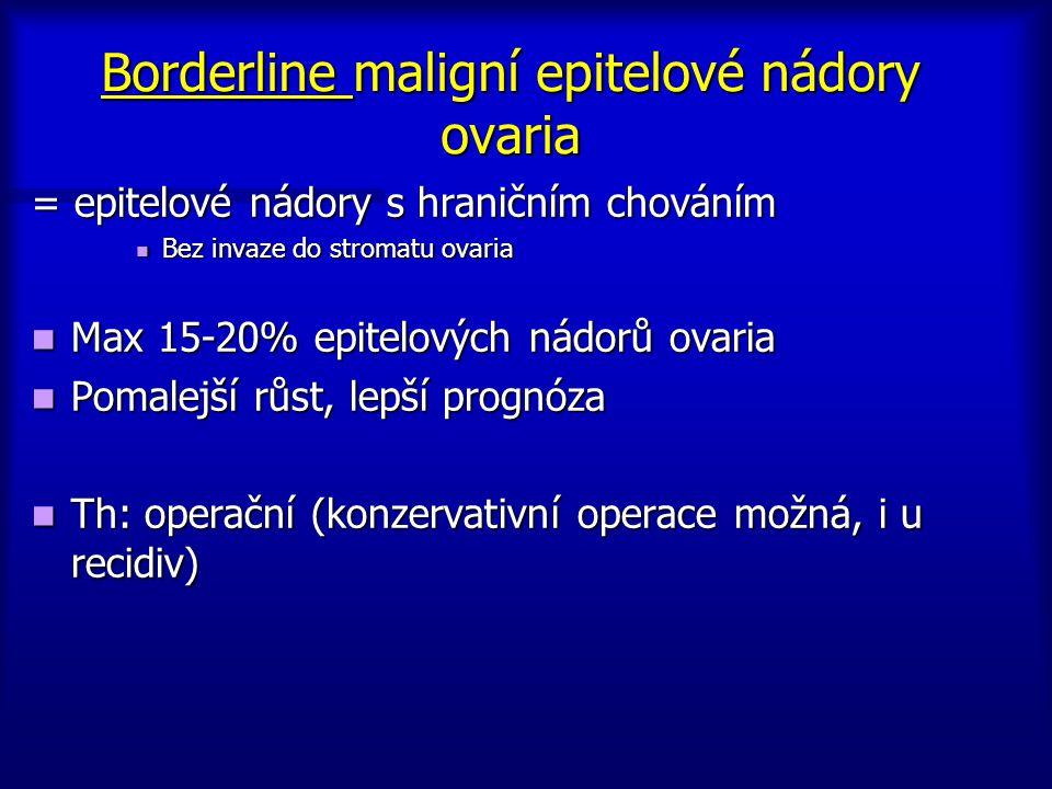 Borderline maligní epitelové nádory ovaria