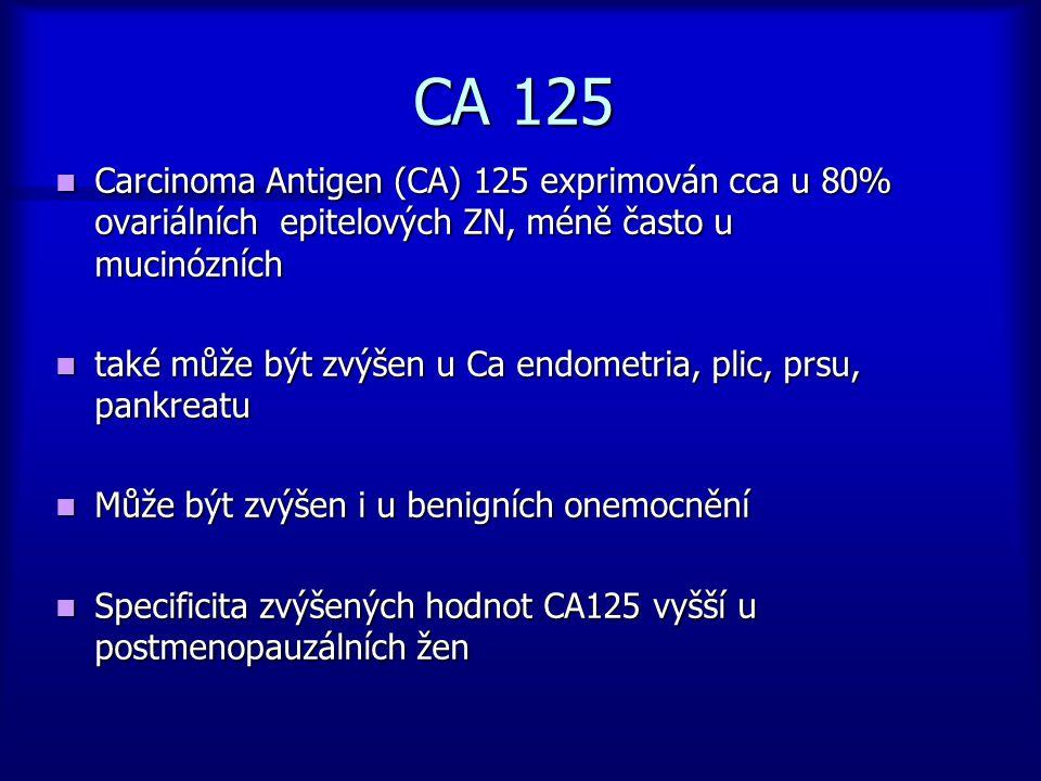 CA 125 Carcinoma Antigen (CA) 125 exprimován cca u 80% ovariálních epitelových ZN, méně často u mucinózních.