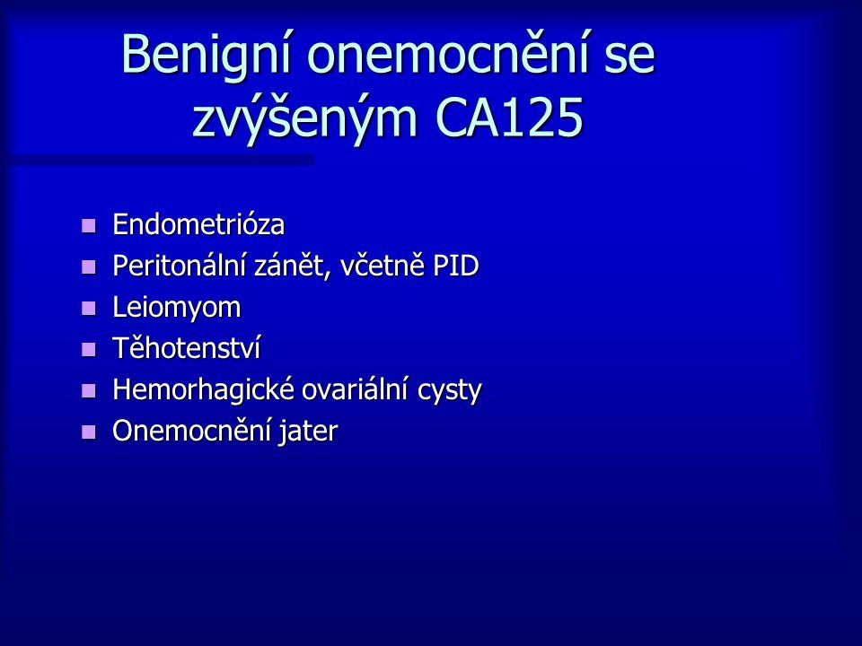 Benigní onemocnění se zvýšeným CA125