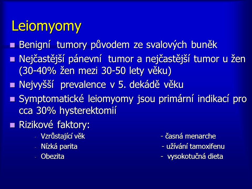 Leiomyomy Benigní tumory původem ze svalových buněk