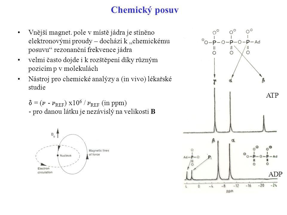 """Chemický posuv Vnější magnet. pole v místě jádra je stíněno elektronovými proudy – dochází k """"chemickému posuvu rezonanční frekvence jádra."""