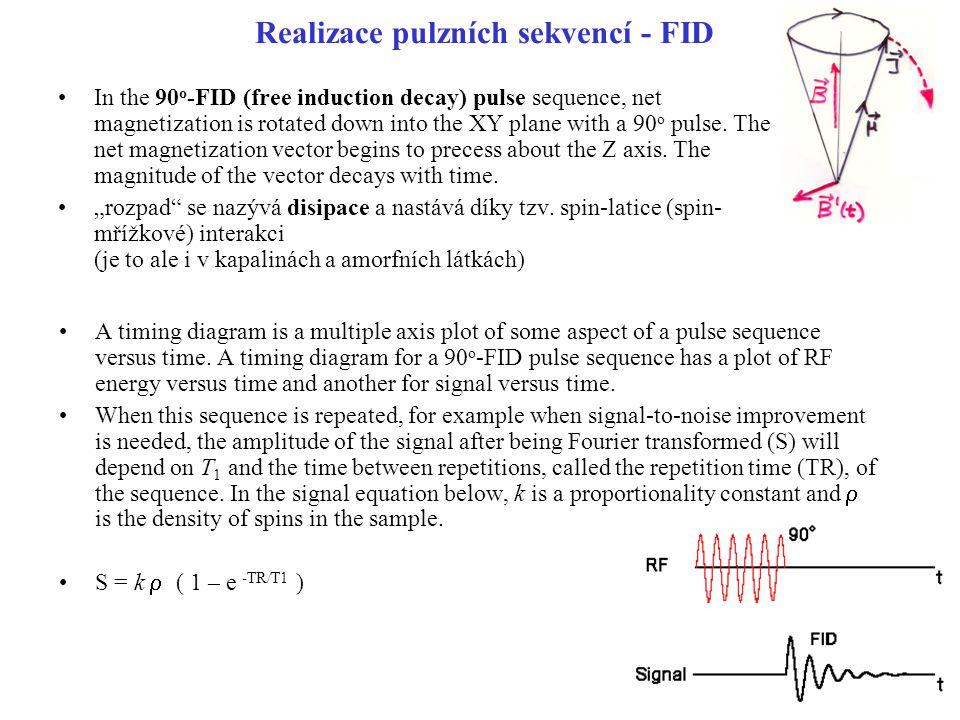 Realizace pulzních sekvencí - FID