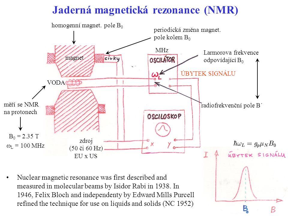 Jaderná magnetická rezonance (NMR)