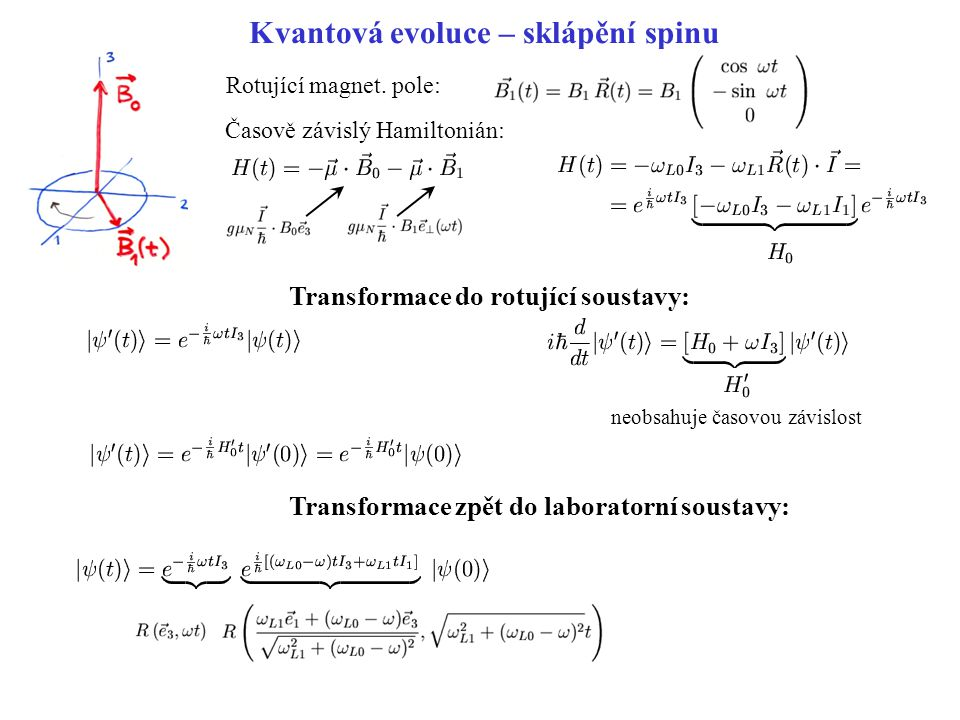 Kvantová evoluce – sklápění spinu