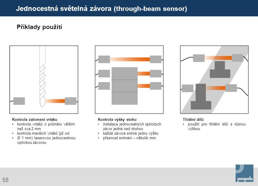 Jednocestná světelná závora (through-beam sensor)