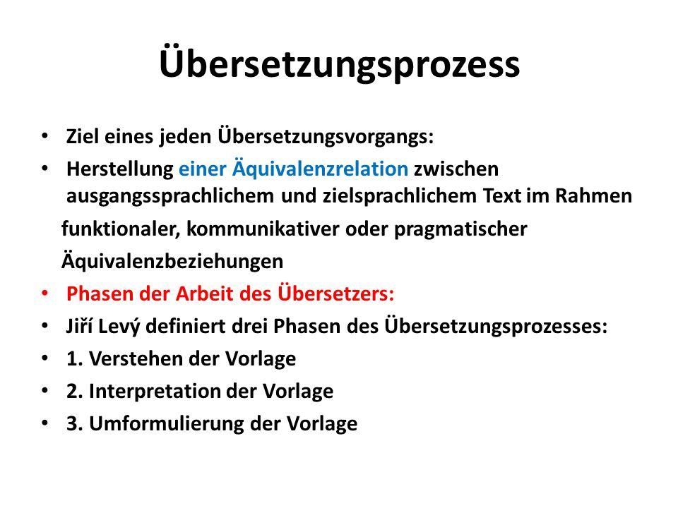 Übersetzungsprozess Ziel eines jeden Übersetzungsvorgangs: