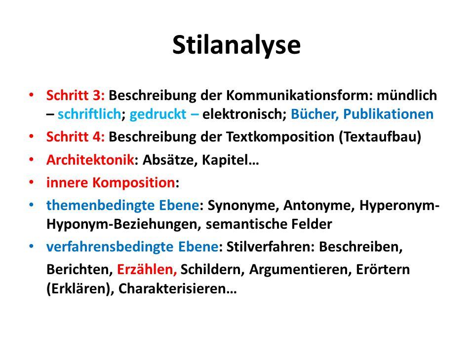 Stilanalyse Schritt 3: Beschreibung der Kommunikationsform: mündlich – schriftlich; gedruckt – elektronisch; Bücher, Publikationen.