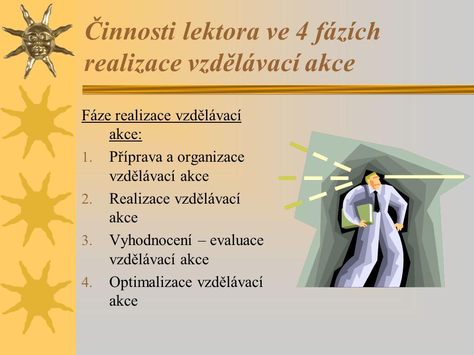 Činnosti lektora ve 4 fázích realizace vzdělávací akce