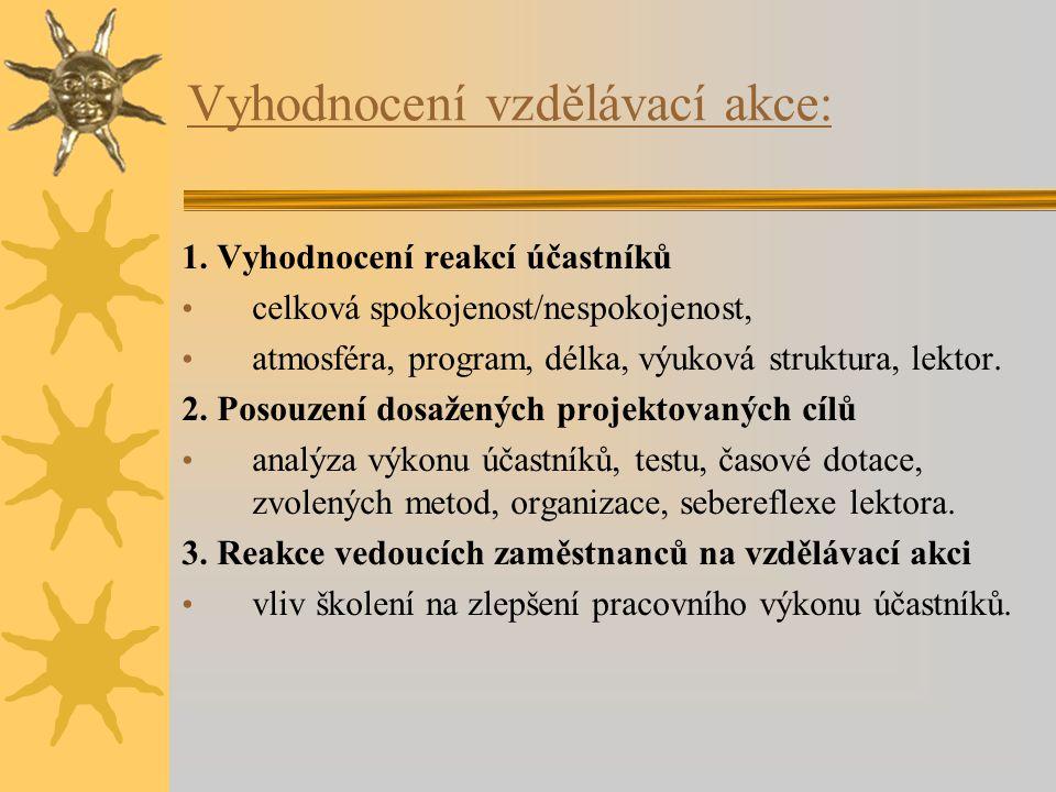 Vyhodnocení vzdělávací akce: