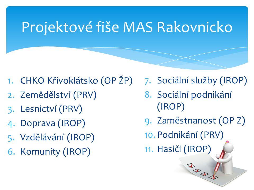 Projektové fiše MAS Rakovnicko