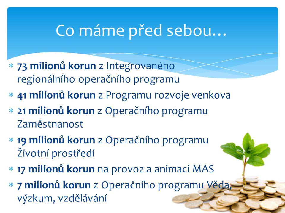 Co máme před sebou… 73 milionů korun z Integrovaného regionálního operačního programu. 41 milionů korun z Programu rozvoje venkova.