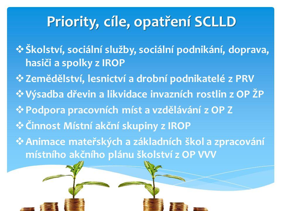 Priority, cíle, opatření SCLLD