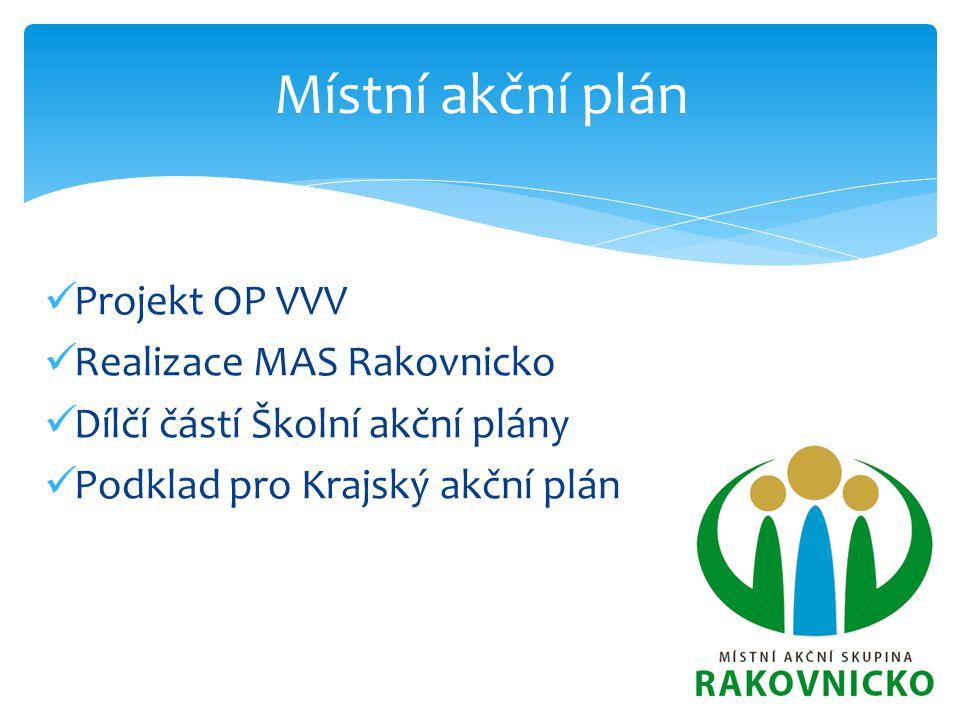 Místní akční plán Projekt OP VVV Realizace MAS Rakovnicko