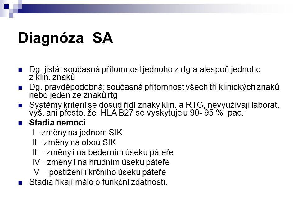 Diagnóza SA Dg. jistá: současná přítomnost jednoho z rtg a alespoň jednoho z klin. znaků.