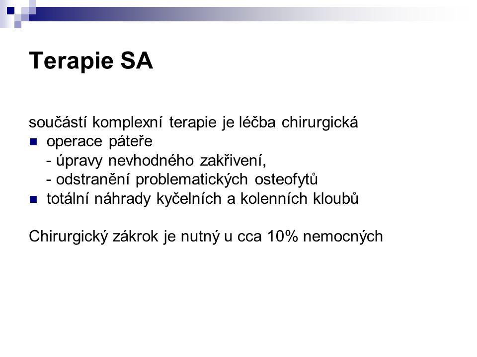 Terapie SA součástí komplexní terapie je léčba chirurgická