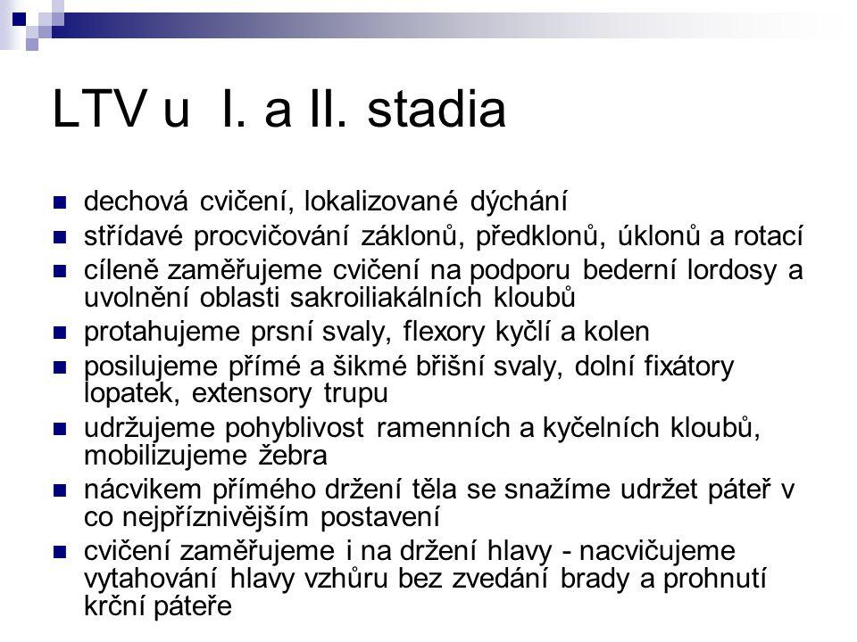 LTV u I. a II. stadia dechová cvičení, lokalizované dýchání