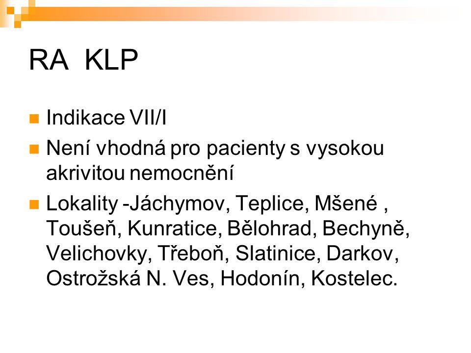 RA KLP Indikace VII/I. Není vhodná pro pacienty s vysokou akrivitou nemocnění.