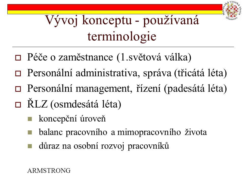 Vývoj konceptu - používaná terminologie