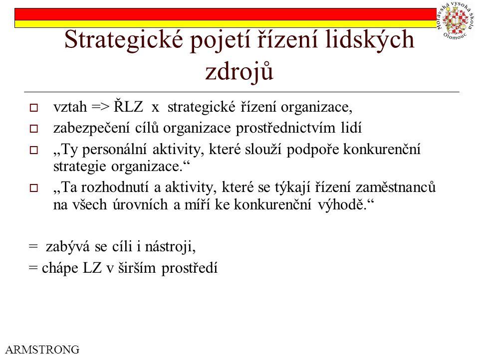 Strategické pojetí řízení lidských zdrojů
